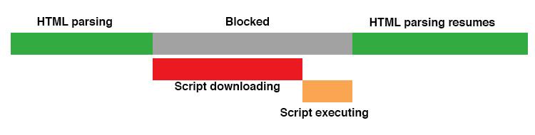 blocking-script.jpg
